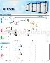 蒸氣鍋爐 -- 燃瓦斯蒸氣鍋爐