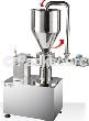 循環式乳化機 / 膠體研磨機 > CM-V 立式機型